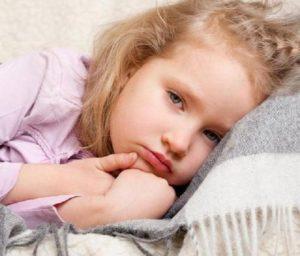 Ангина  лечение болезни Симптомы и профилактика